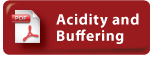 Acidity-button